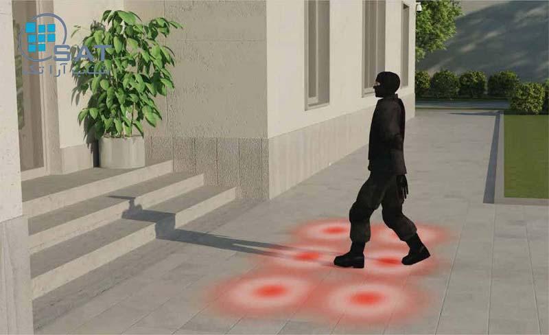 سامانه حفاظتی مخفی و سنسورهای ردیاب انسان زیر زمینی